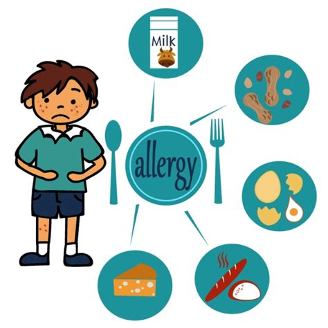 food allergies 5 most common food allergy symptoms you should styles at