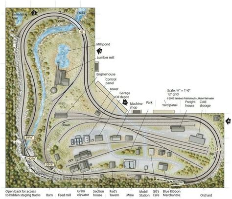design a ho train layout a great amount if track work in a small area layout