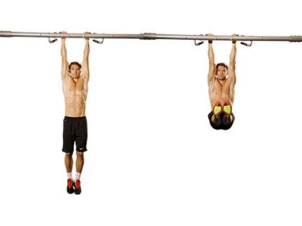 10 ways with the pull up bar s health