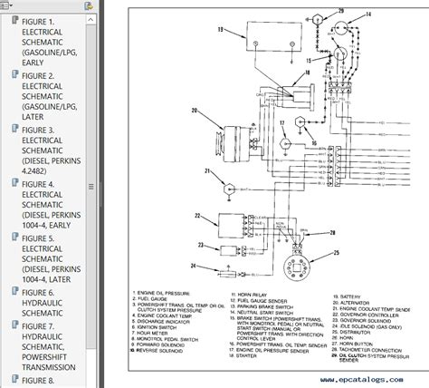 hyster h80xl wiring diagram wiring diagram schemes
