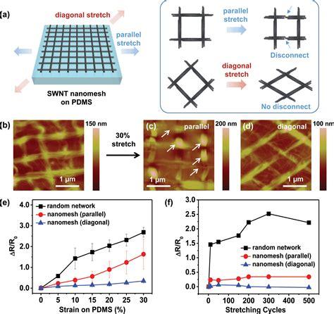 diagonal resistors are diagonal resistors in parallel 28 images diagonal resistors 28 images circuitikz