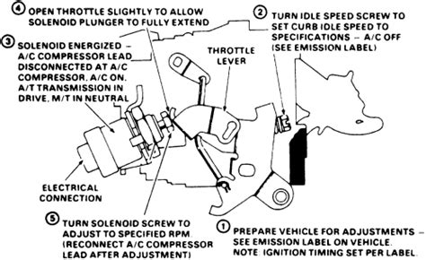 small engine repair manuals free download 1991 ford tempo user handbook service manual how to change shift solenoids on a 1987