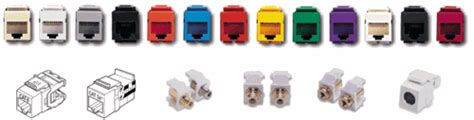 Quickport Starter Kit Leviton Quickport Snap In Connectors