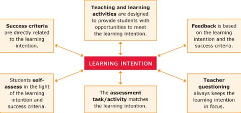 background assessment for learning