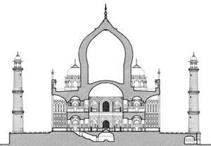 Floor Plan Of A Mosque Slide Quiz 3 Art History Arth Ua 531 With Khera At New