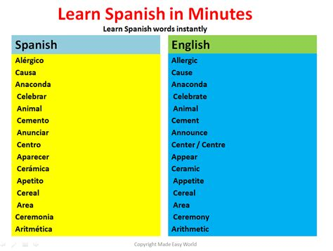 learn spanish in a made easy world february 2015