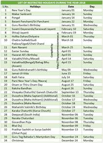 Calendar 2018 With Holidays List List Of Central Government Compulsory And Restricted