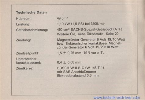 Sachs Motor Betriebsanleitung by Sachs 506 3 By Betriebsanleitung