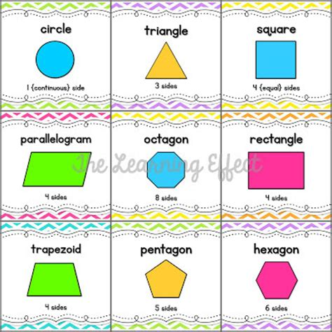 printable polygon poster now on tpt basic geometric shape posters a spring sale