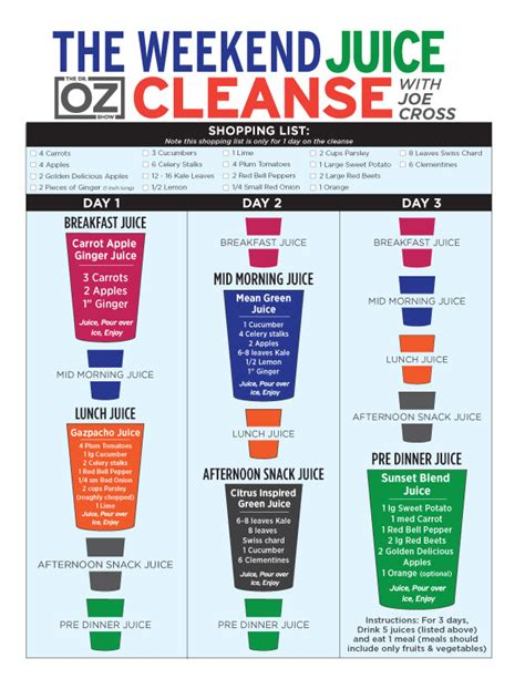 Dr Oz 3 Day Detox Diet Shopping List by Joe Cross 3 Day Weekend Juice Cleanse The Dr Oz Show