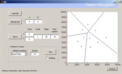 geometric pattern matching under euclidean motion geometric pattern recogntion