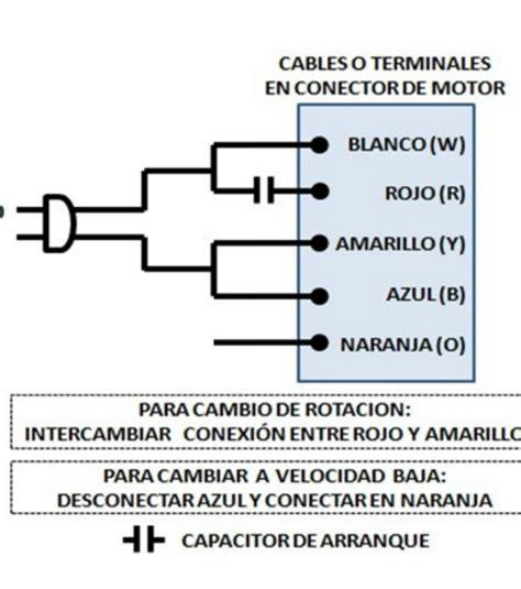 que hace un capacitor en un motor electrico que hace un capacitor en un motor electrico 28 images capacitores de marcha mecatronica