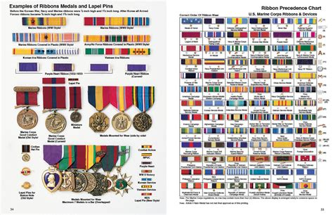 us military medals and ribbons identification for army marine military awards and decorations decoratingspecial com