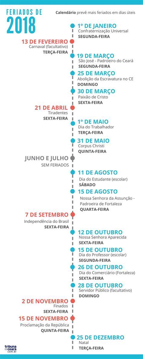 Calendario 2018 Dias Uteis Cear 225 Ter 225 18 Feriados Em 2018 A Maioria Em Dias 250 Teis