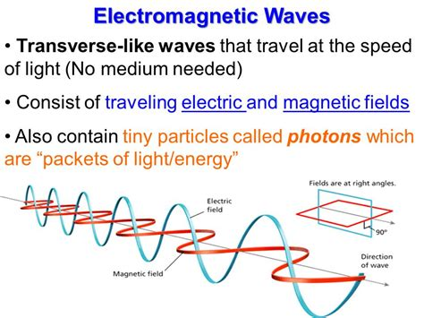 Are Light Waves Transverse by Chapters 17 18 The Electromagnetic Spectrum Ppt
