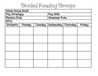 guided reading plan template planning pinterest