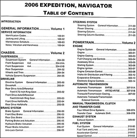 free auto repair manuals 2006 ford expedition parking system encontr 225 manual 2006 ford expedition owners manual download