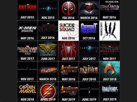 film marvel lista ranking de pelicula de dc marvel m 225 s esperado del 2016