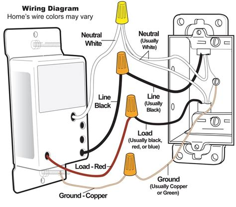 wiring for ceiling fan with remote free
