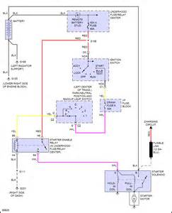 starter for a 1999 chevy astro van wiring diagram get