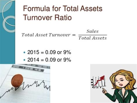 Credit Deposit Ratio Formula Evaluating Risk And Return Of Assets And Liabilities Of