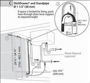 Dishwasher Draining Dishwasher Drain Directly Into Waste Line Terry