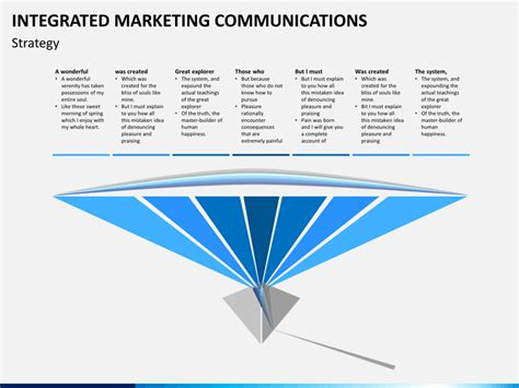 integrated marketing communications plan template integrated marketing communications powerpoint template
