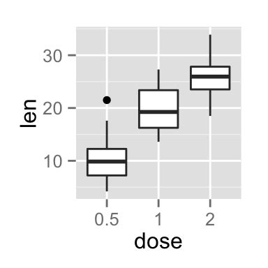 r plot colors ggplot2 colors how to change colors automatically and