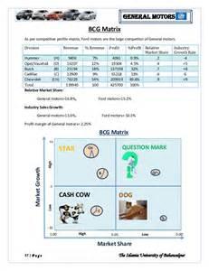 Electric Vehicles Bcg General Motor Strategic Management Analysis