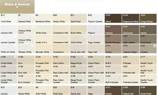 White Dove Exterior Paint - wandfarben farbpalette ral speyeder net verschiedene ideen f 252 r die raumgestaltung inspiration