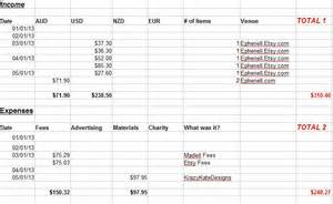 Income Expenditure Spreadsheet Template by C T Q A How Do You Track Your Income And Expenditure