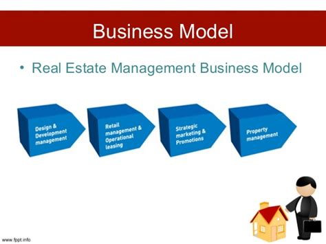 Mba In Real Estate Management In India by Real Estate In India Of Dlf Unitech