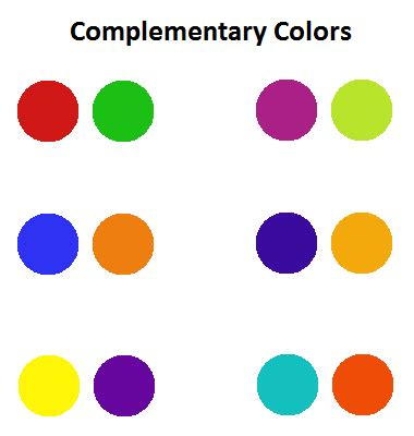 complementary paint colors using colors effectively for web design digital composition diy