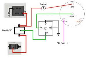 12 volt solenoid wiring diagram the12volt relays get free image about wiring diagram
