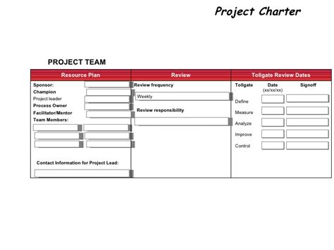 Six Sigma Project Charter Six Sigma Project Charter Template Ppt