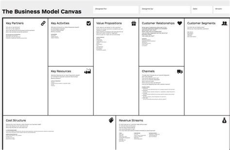 Membuat Artikel Produk | menemukan market atau membuat produk terlebih dahulu
