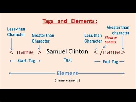 xml tutorial for beginners video xml download hd torrent