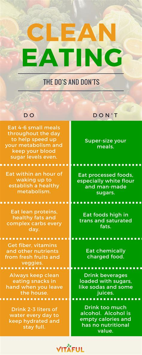 clean habits clean eating the do s and don ts