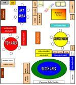 toddler classroom floor plan successful tpot preschool classroom arrangements clearly