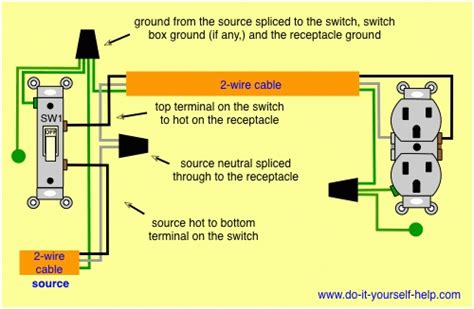 wiring a switch gfci thin to other source wiring diagram