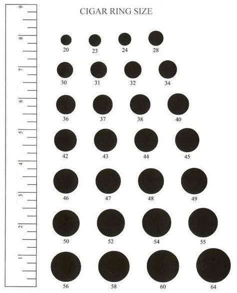 printable cigar ring size chart photo gallery cigahr