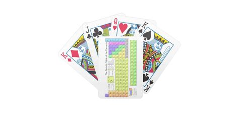 periodic table playing cards printable periodic table of elements bicycle playing cards zazzle
