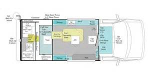 Dog Grooming Salon Floor Plans by Animal Palace