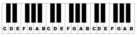 keyboard layout notes piano keyboard diagram keys with notes