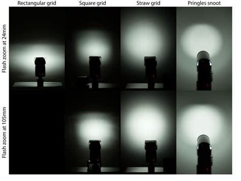 your lights flash to how to use a honeycomb grid with your speedlight flash to