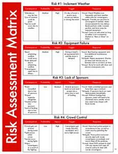 business risk assessment template orpurt ross sle business team project