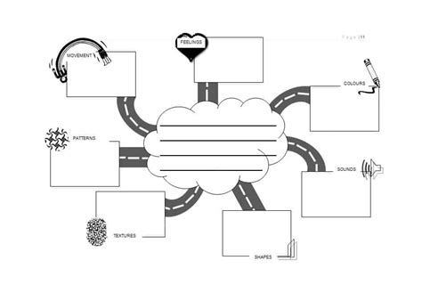 Printable Mind Map Template