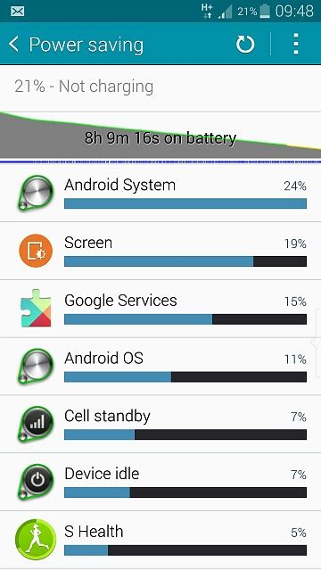 why is my android so why is my battery draining so fast android forums at androidcentral