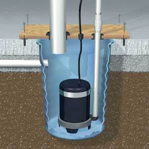 sump pump for bathroom in basement sump pumps archives asi plumbing
