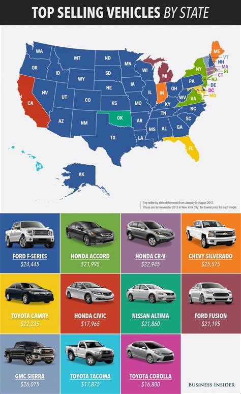 selling car   state map business insider